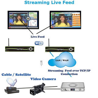 Live-TV-streaming-digital-signage