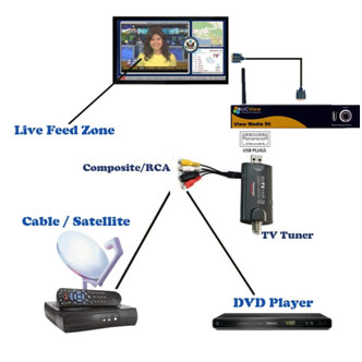 USB-live-tv-digital-signage