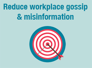 Digital signage reduces misinformation in the workplace