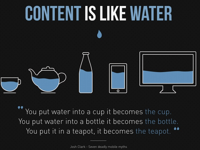 The Importance of Keeping Content Up to Date