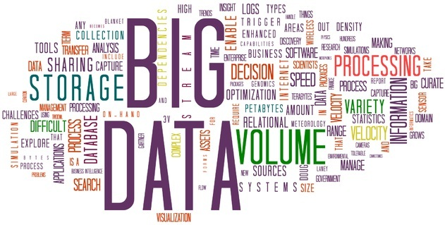 Visual Analytics Improves The Customer Experience