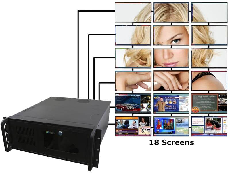 View Stunning Displays with UCView's Eighteen Screen Video Wall